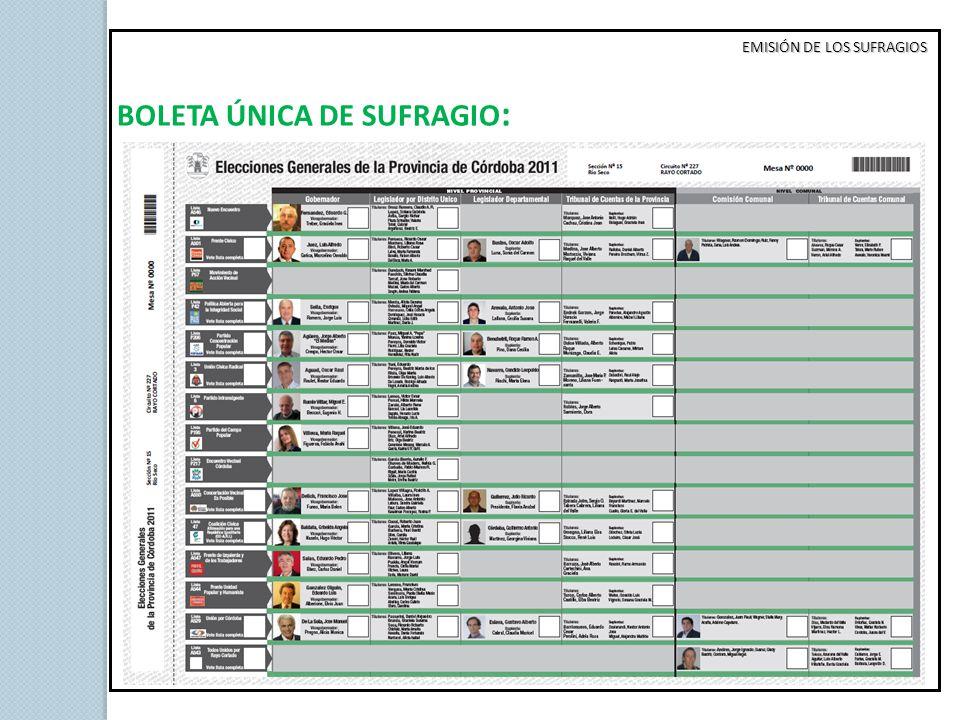 BOLETA ÚNICA DE SUFRAGIO: