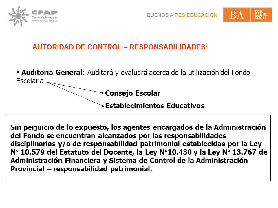 AUTORIDAD DE CONTROL – RESPONSABILIDADES: