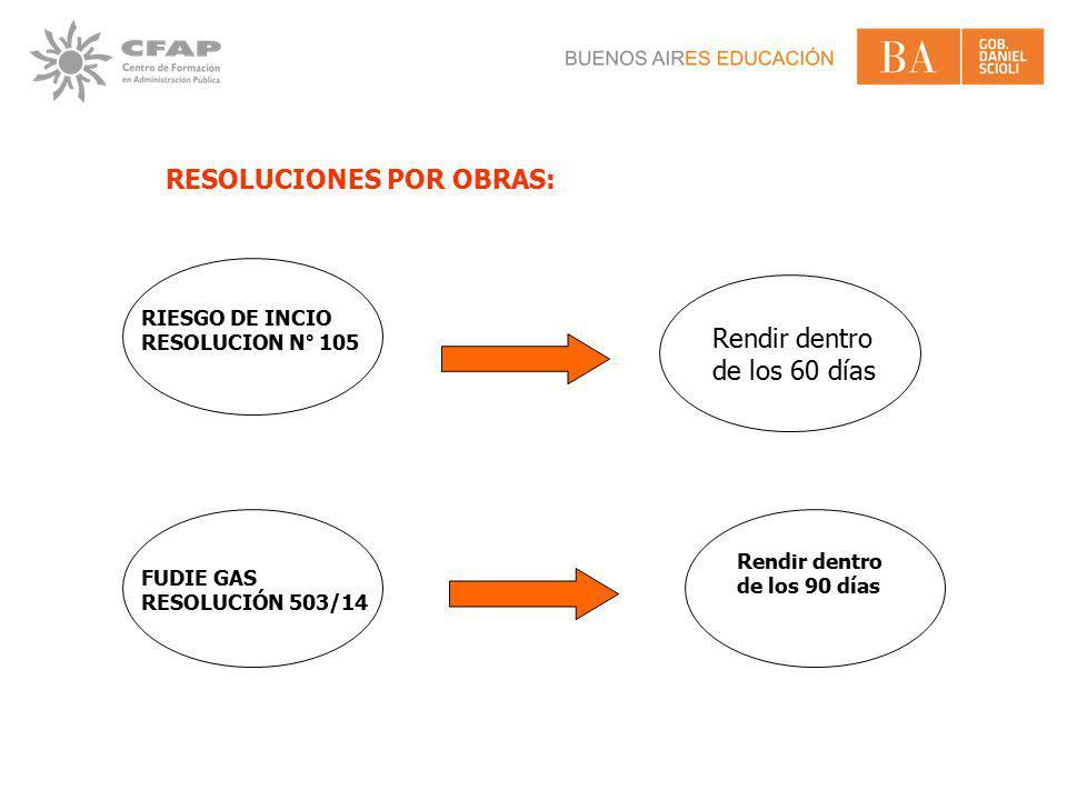 RESOLUCIONES POR OBRAS: