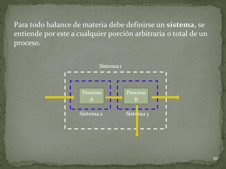 Para todo balance de materia debe definirse un sistema, se entiende por este a cualquier porción arbitraria o total de un proceso.