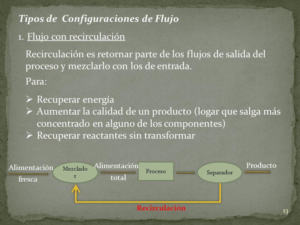 Tipos de Configuraciones de Flujo