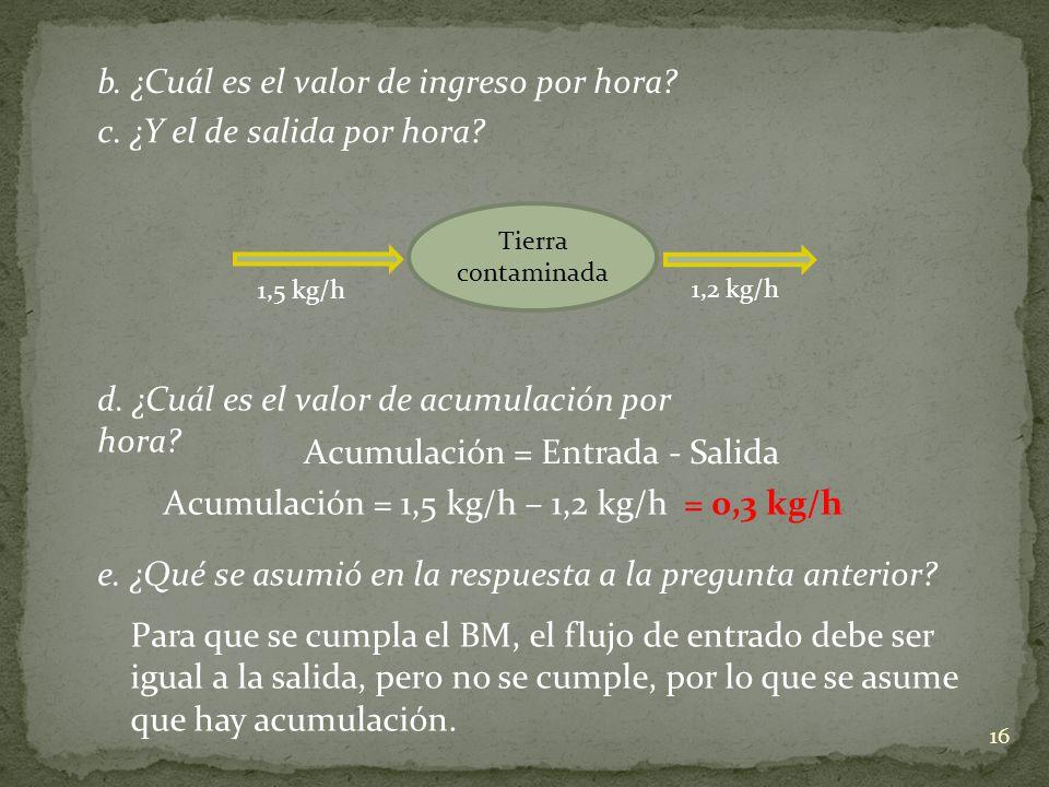 b. ¿Cuál es el valor de ingreso por hora c. ¿Y el de salida por hora