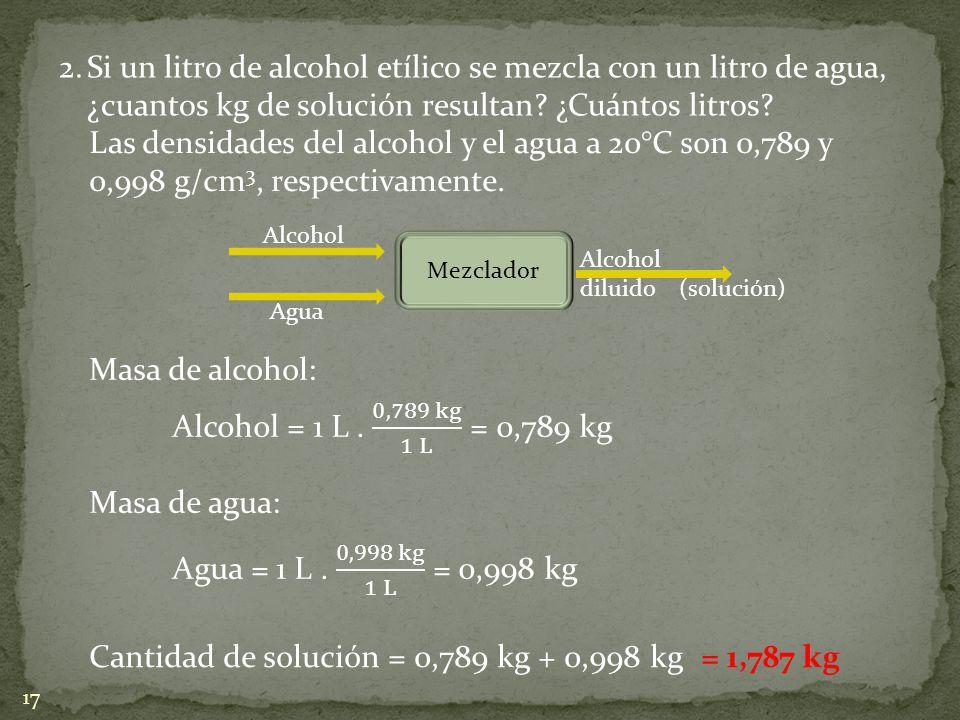 Cantidad de solución = 0,789 kg + 0,998 kg = 1,787 kg