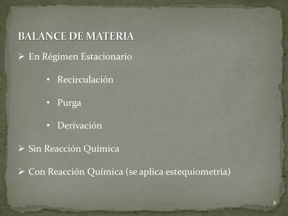 BALANCE DE MATERIA En Régimen Estacionario Recirculación Purga