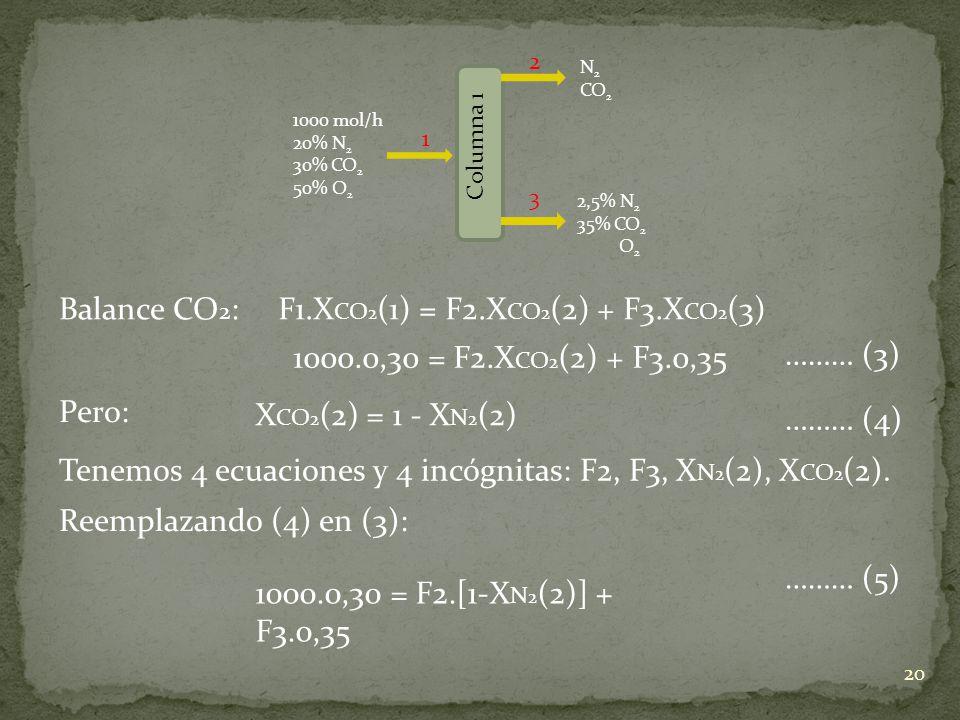 F1.XCO2(1) = F2.XCO2(2) + F3.XCO2(3)