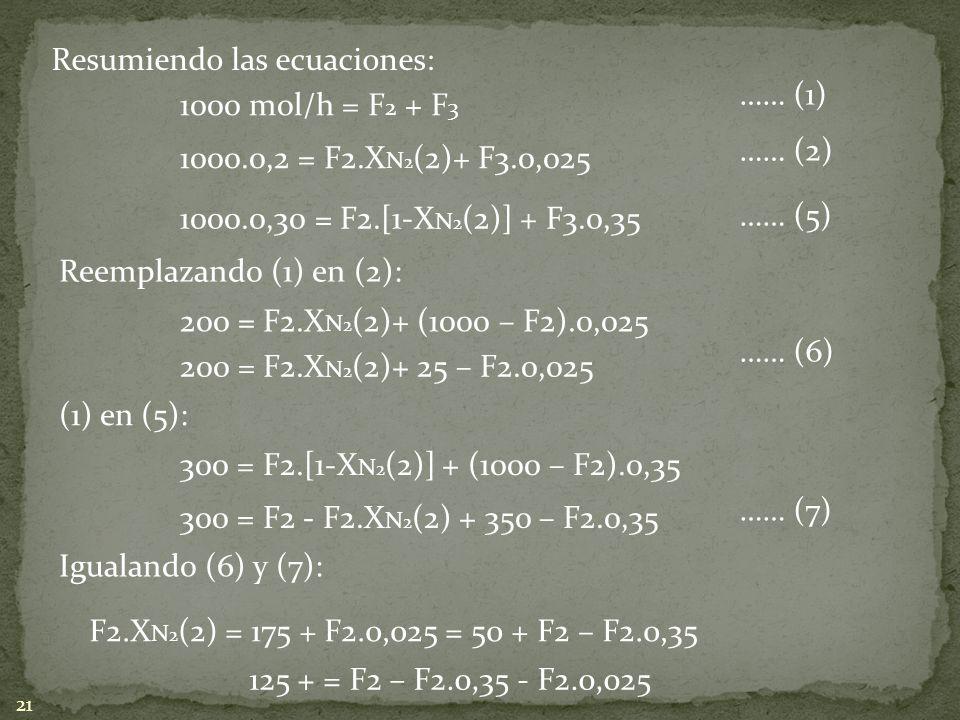 Resumiendo las ecuaciones: