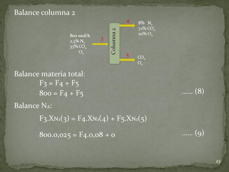 Balance materia total: F3 = F4 + F5 …… (8) 800 = F4 + F5
