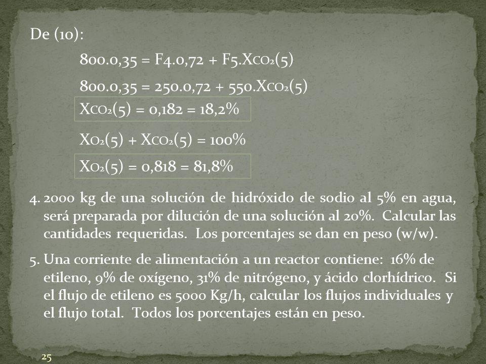 De (10): 800.0,35 = F4.0,72 + F5.XCO2(5) 800.0,35 = 250.0,72 + 550.XCO2(5) XCO2(5) = 0,182 = 18,2%