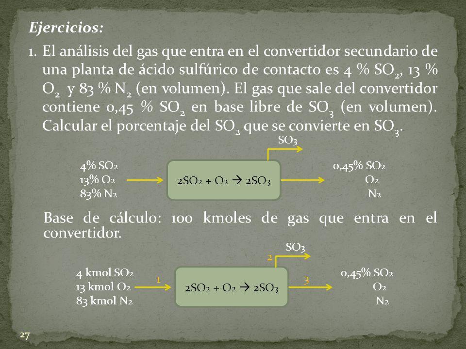 Base de cálculo: 100 kmoles de gas que entra en el convertidor.