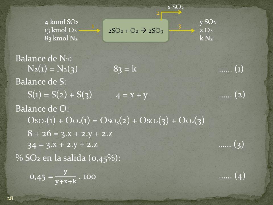 OSO2(1) + OO2(1) = OSO3(2) + OSO2(3) + OO2(3) 8 + 26 = 3.x + 2.y + 2.z
