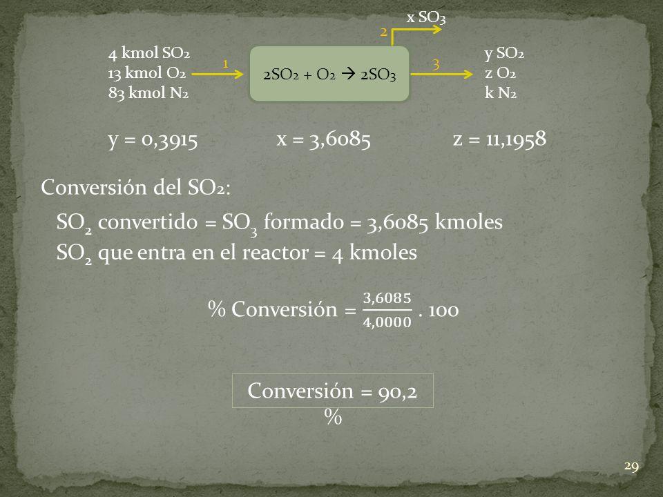 SO2 convertido = SO3 formado = 3,6085 kmoles