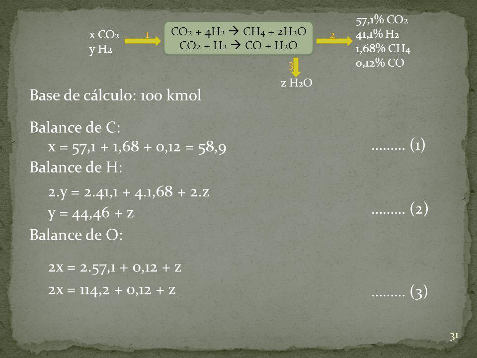 Base de cálculo: 100 kmol Balance de C: ……… (1)