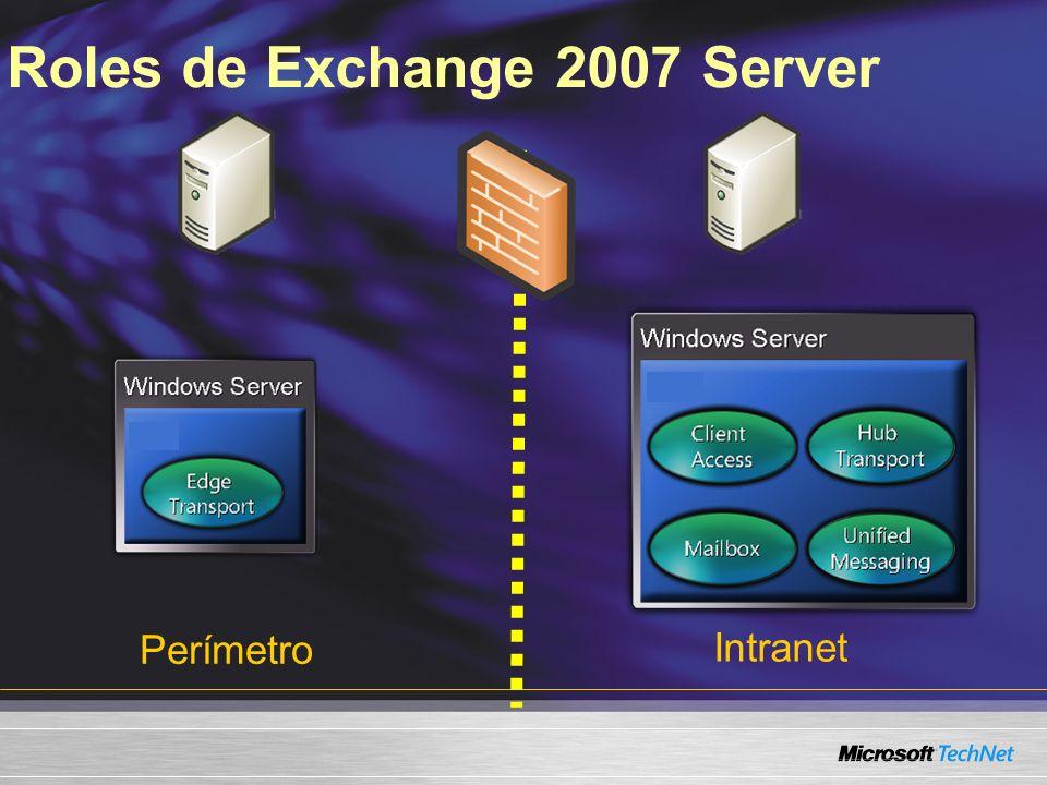 Roles de Exchange 2007 Server