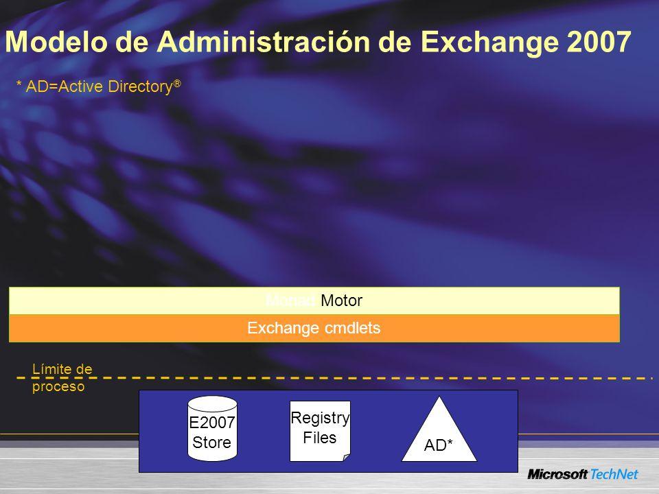 Modelo de Administración de Exchange 2007