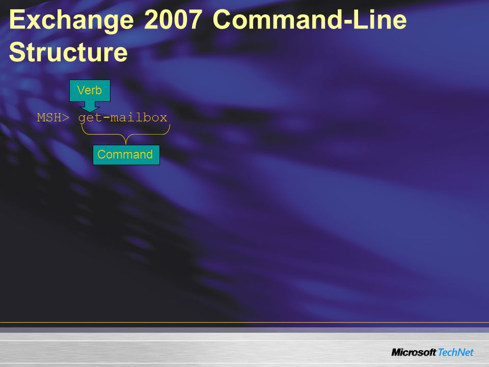 Exchange 2007 Command-Line Structure