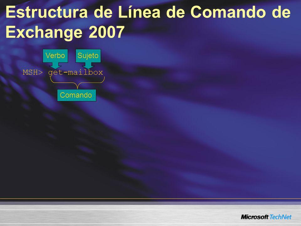 Estructura de Línea de Comando de Exchange 2007