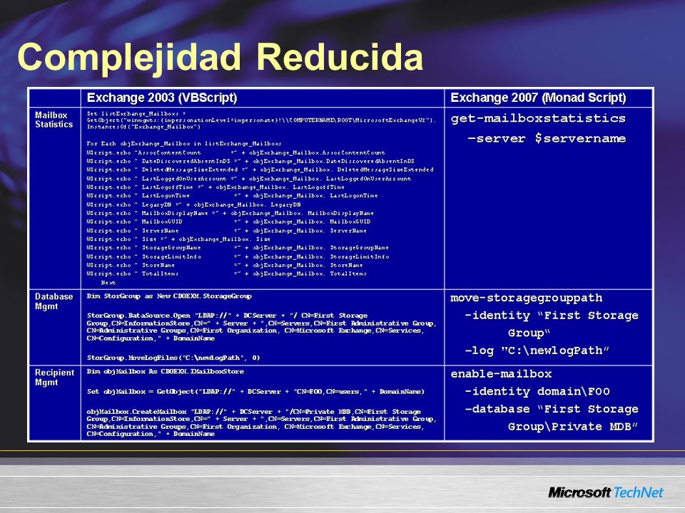 Complejidad Reducida Slide Title: Reduced Complexity Keywords: