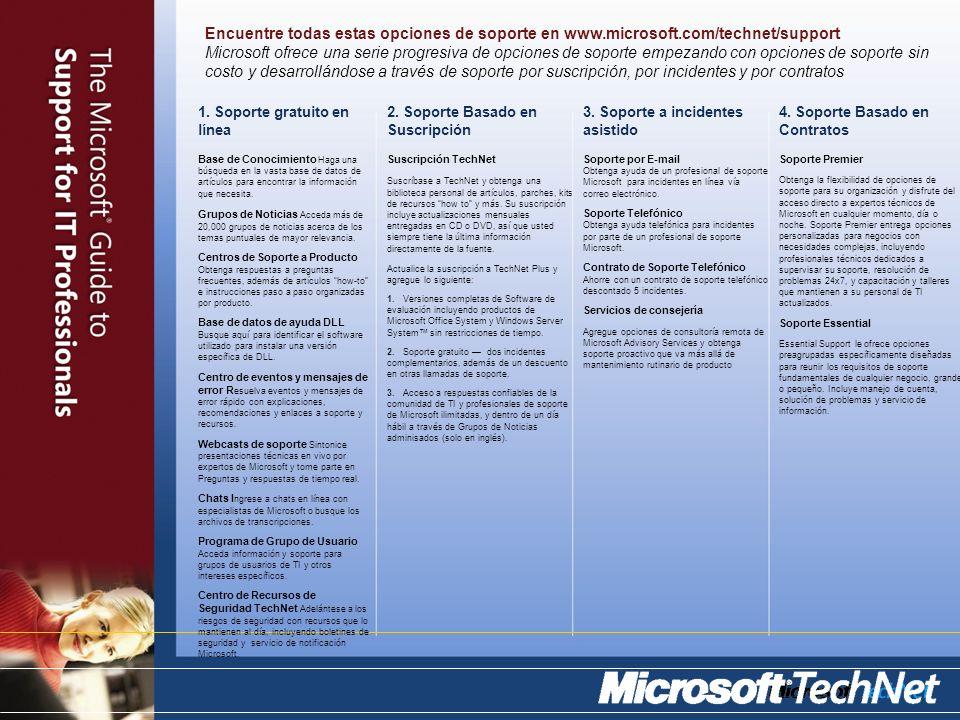 Encuentre todas estas opciones de soporte en www. microsoft