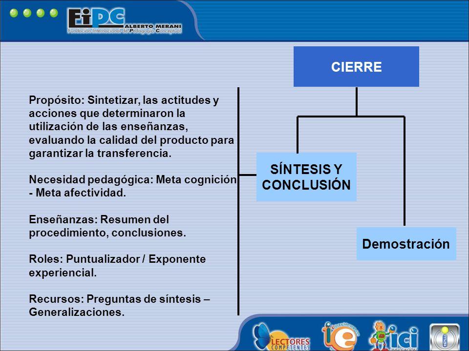 CIERRE SÍNTESIS Y CONCLUSIÓN Demostración