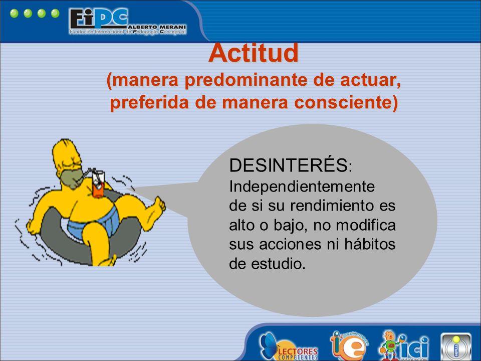 Actitud (manera predominante de actuar, preferida de manera consciente)