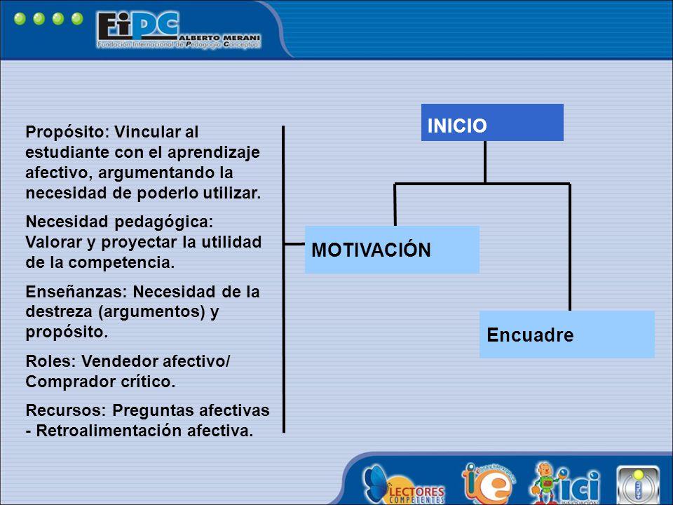 INICIO MOTIVACIÓN Encuadre