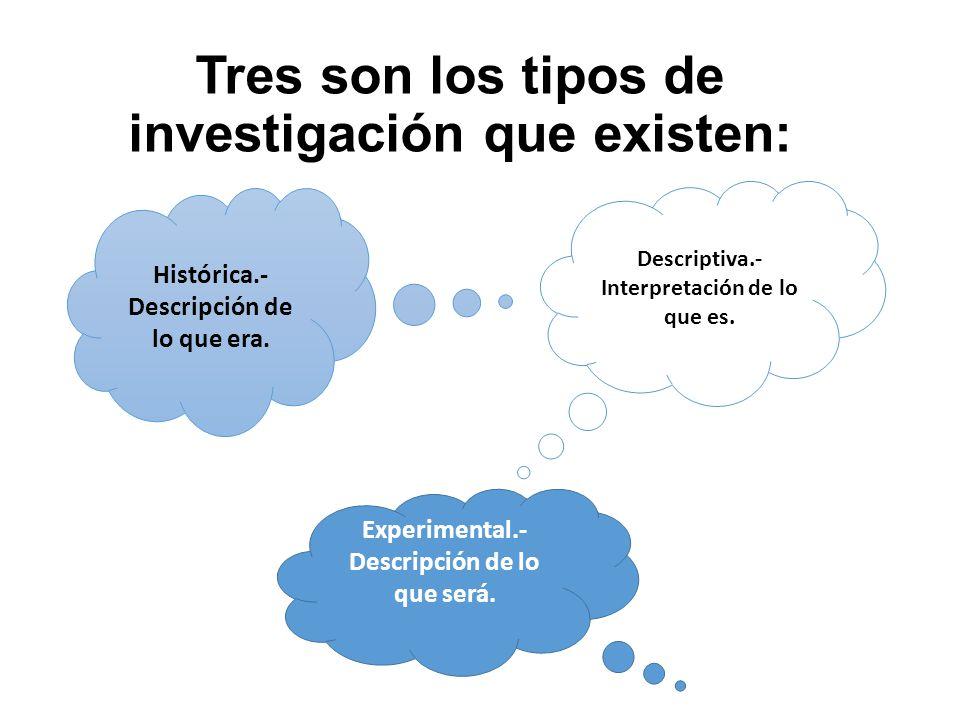 Tres son los tipos de investigación que existen: