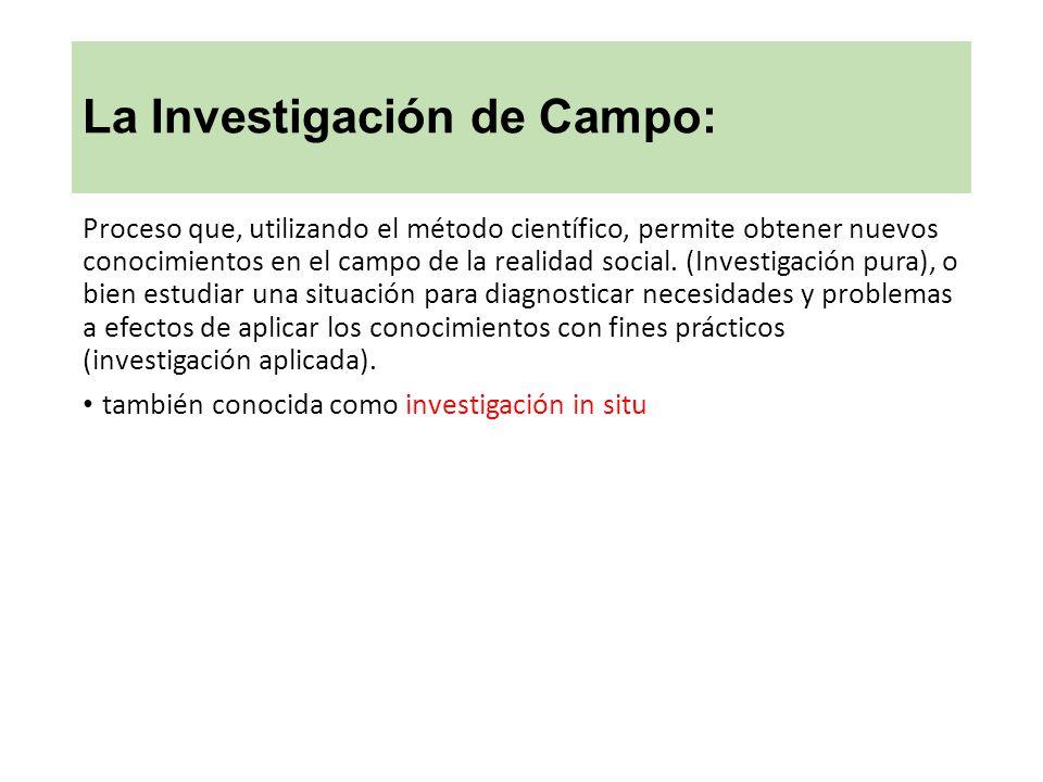 La Investigación de Campo:
