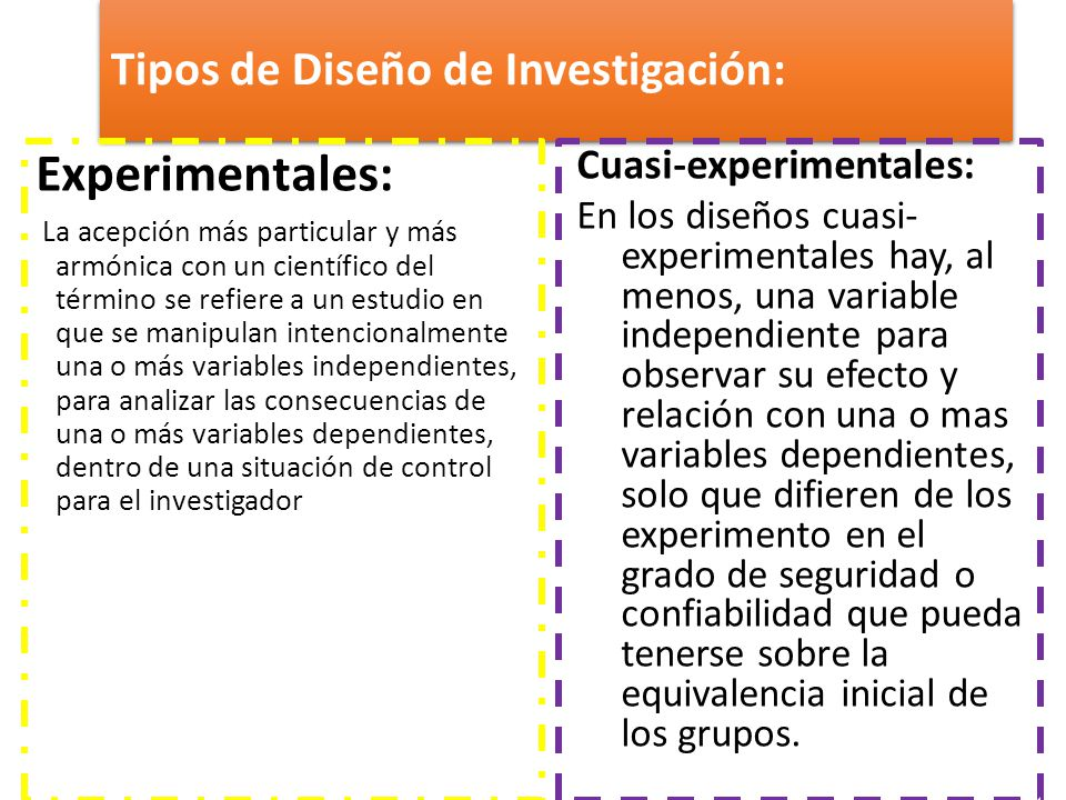 Tipos de Diseño de Investigación: