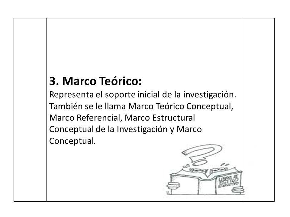 3. Marco Teórico: