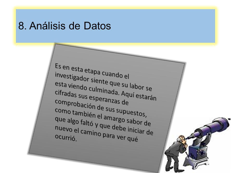 8. Análisis de Datos