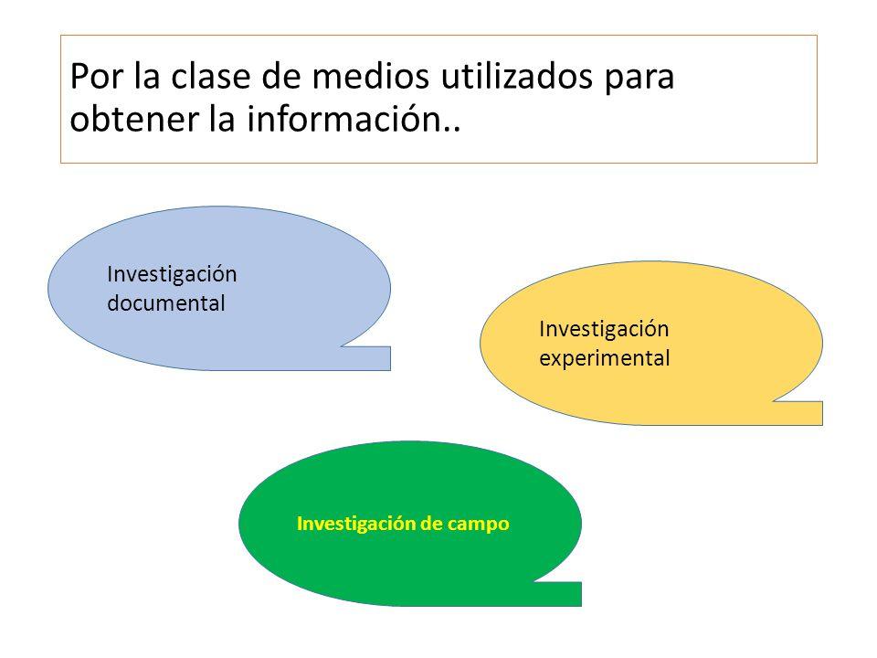 Por la clase de medios utilizados para obtener la información..
