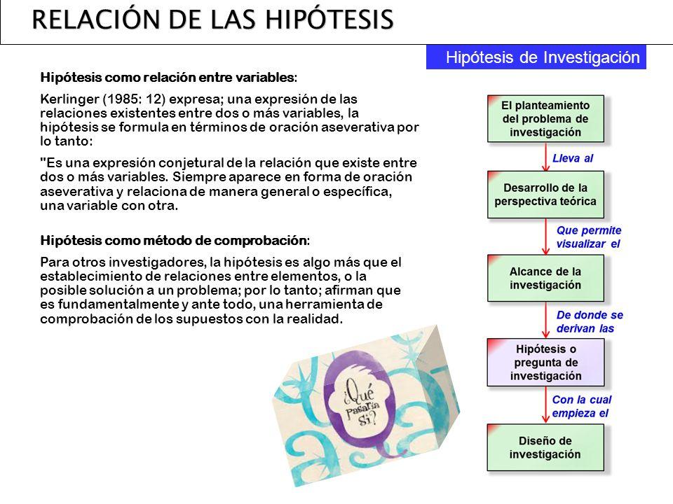 RELACIÓN DE LAS HIPÓTESIS