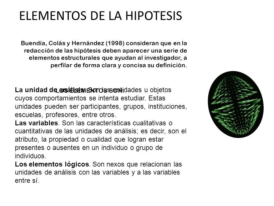 ELEMENTOS DE LA HIPOTESIS