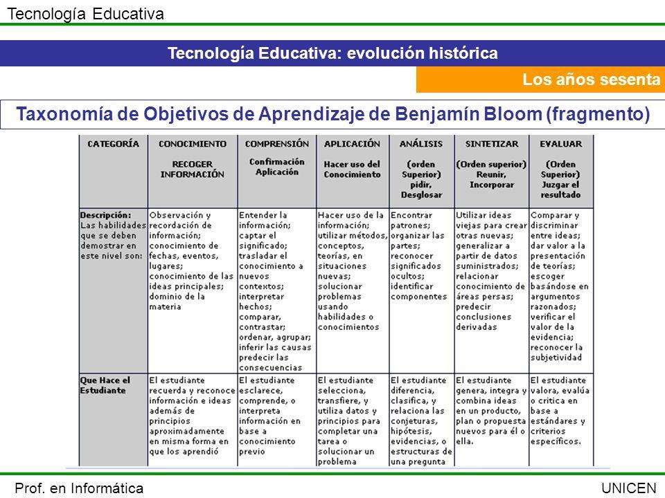 Taxonomía de Objetivos de Aprendizaje de Benjamín Bloom (fragmento)