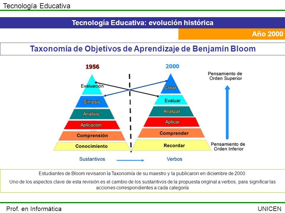 Taxonomía de Objetivos de Aprendizaje de Benjamín Bloom