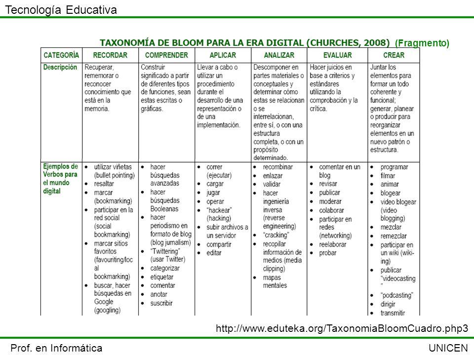 Tecnología Educativa http://www.eduteka.org/TaxonomiaBloomCuadro.php3