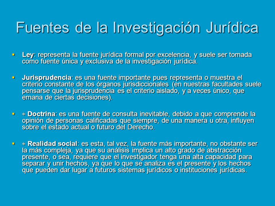 Fuentes de la Investigación Jurídica