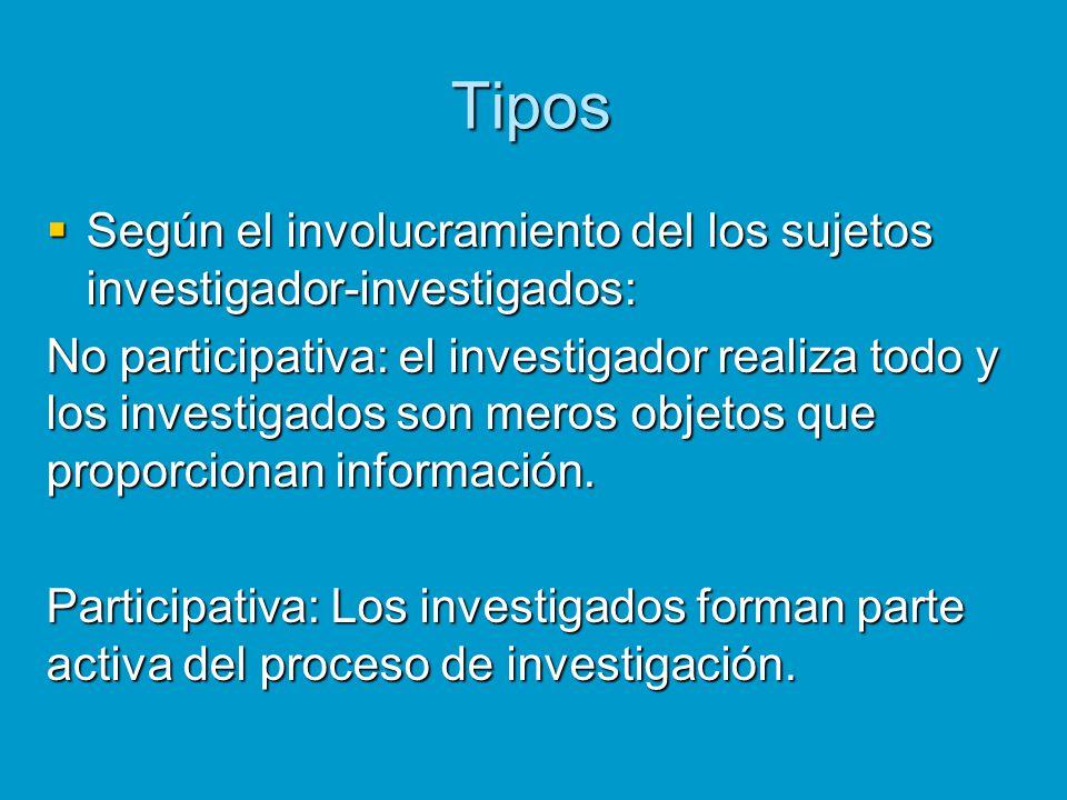 Tipos Según el involucramiento del los sujetos investigador-investigados: