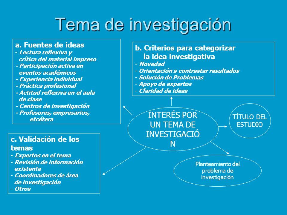 Tema de investigación INTERÉS POR UN TEMA DE INVESTIGACIÓN
