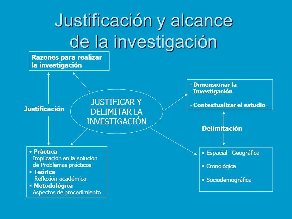 Justificación y alcance de la investigación
