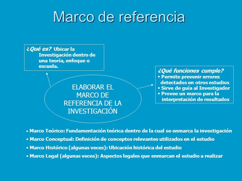 ELABORAR EL MARCO DE REFERENCIA DE LA INVESTIGACIÓN