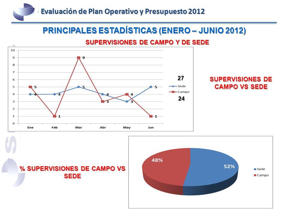 PRINCIPALES ESTADÍSTICAS (ENERO – JUNIO 2012)