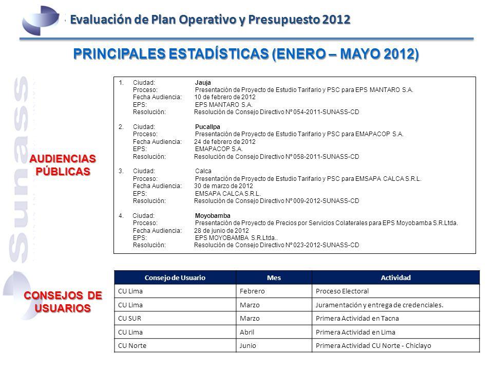 PRINCIPALES ESTADÍSTICAS (ENERO – MAYO 2012)