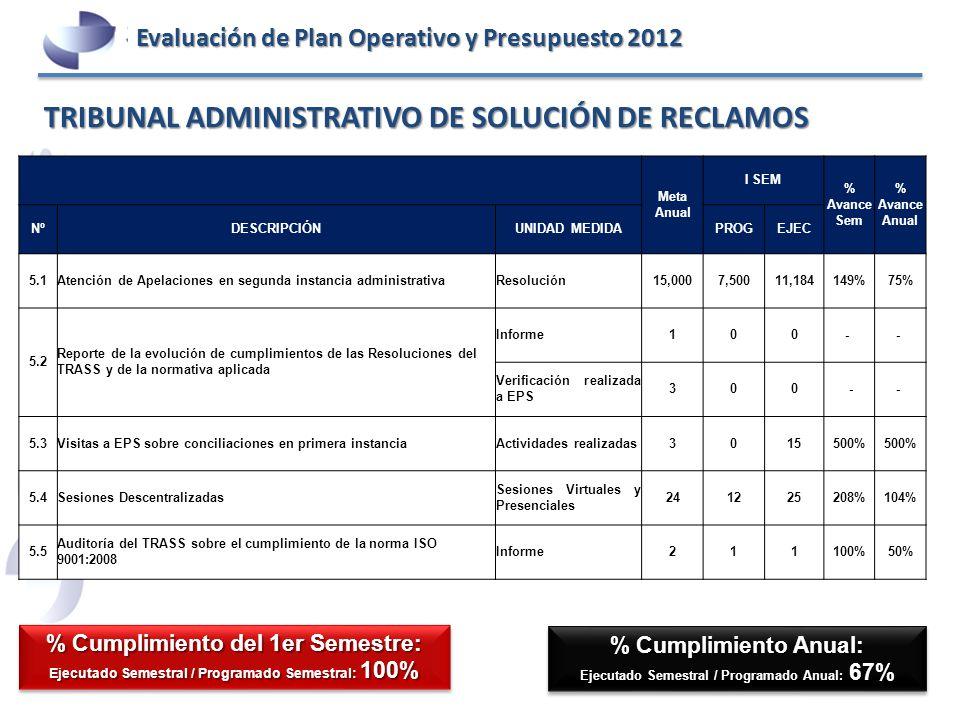 TRIBUNAL ADMINISTRATIVO DE SOLUCIÓN DE RECLAMOS