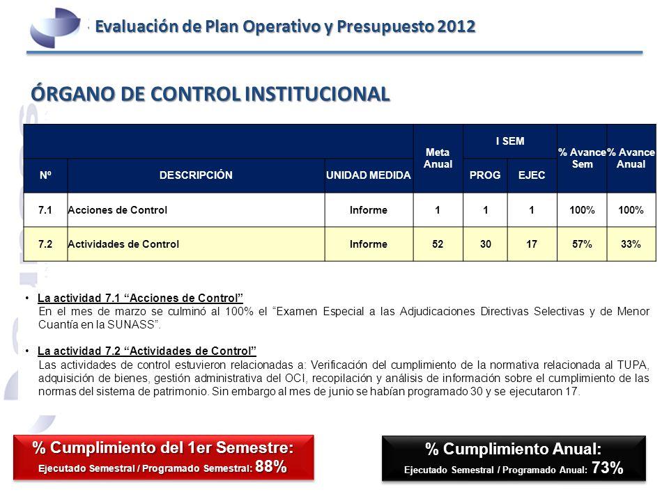 ÓRGANO DE CONTROL INSTITUCIONAL