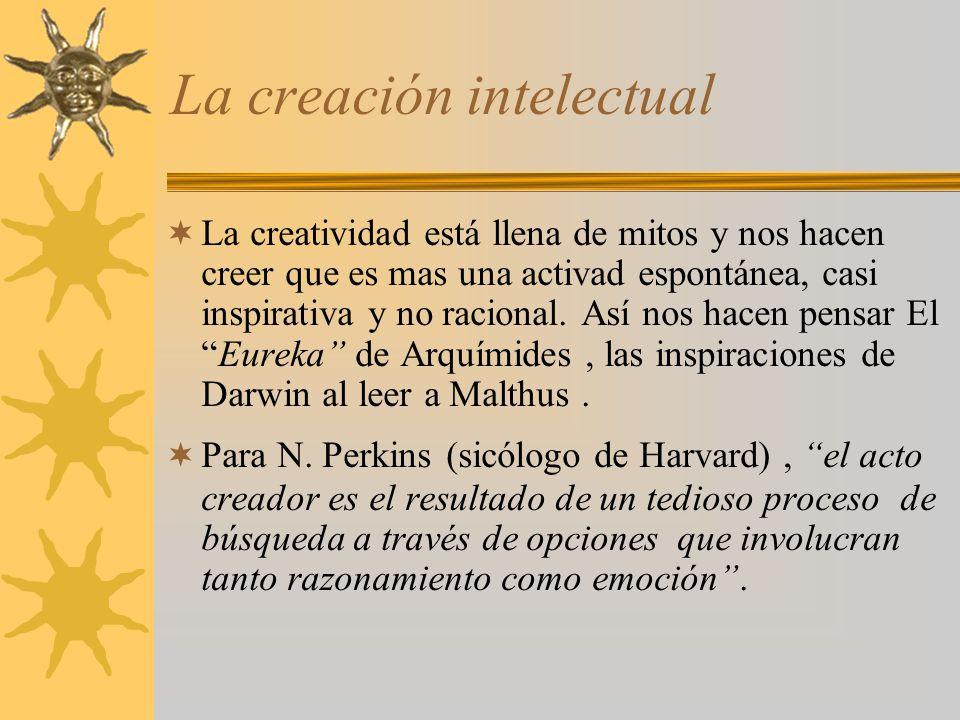 La creación intelectual