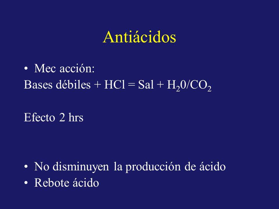 Antiácidos Mec acción: Bases débiles + HCl = Sal + H20/CO2