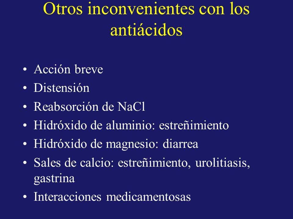 Otros inconvenientes con los antiácidos