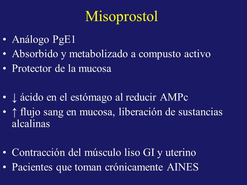 Misoprostol Análogo PgE1 Absorbido y metabolizado a compusto activo