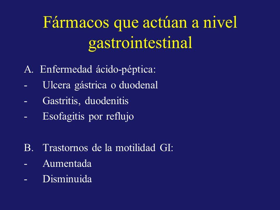 Fármacos que actúan a nivel gastrointestinal
